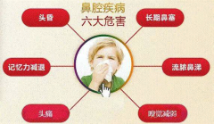 鼻中隔偏曲初期症状是什么