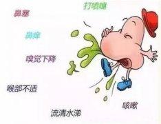 重庆耳鼻喉医院_慢性肥厚性鼻炎的症状有哪些