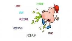 引起鼻窦炎的原因有哪些?
